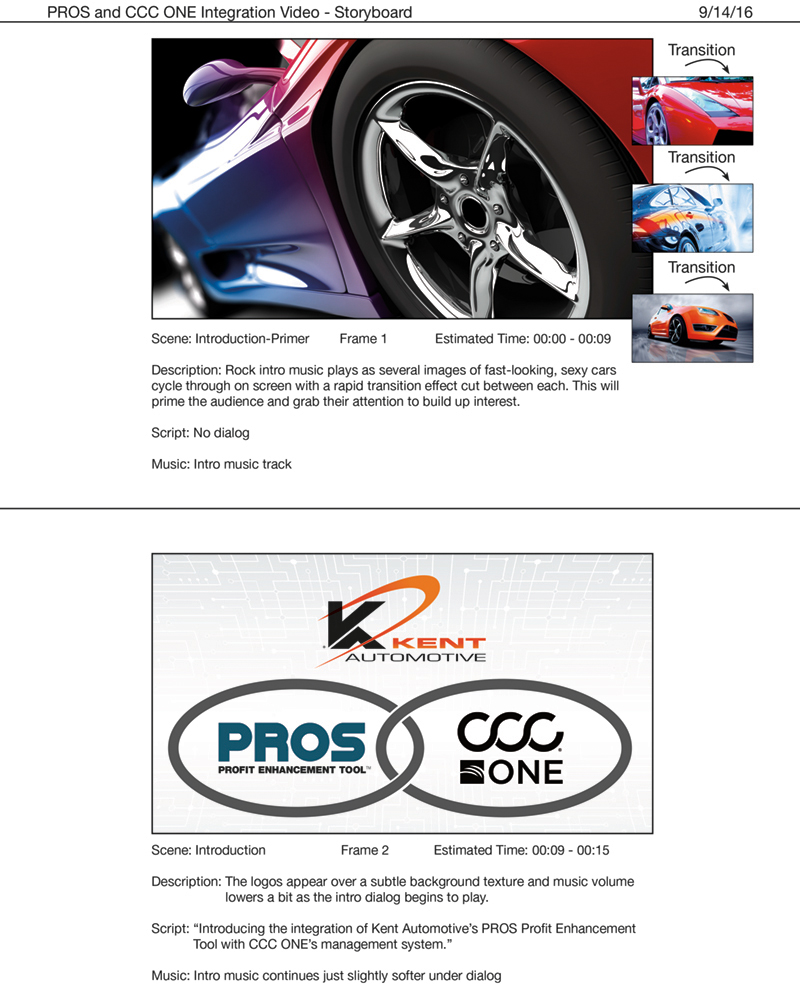 Kent Automotive PROS Profit Enhancement Tool Integration Storyboard